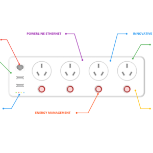 IOT technology automation powerboard